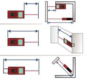 Laser Entfernungsmessgerät 21